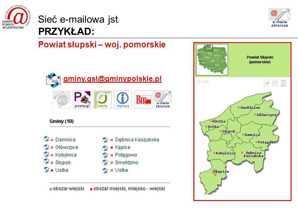 PRZYKŁAD: Powiat słupski – woj. pomorskie Sieć e-mailowa jst gminy.gsl@gminypolskie.pl