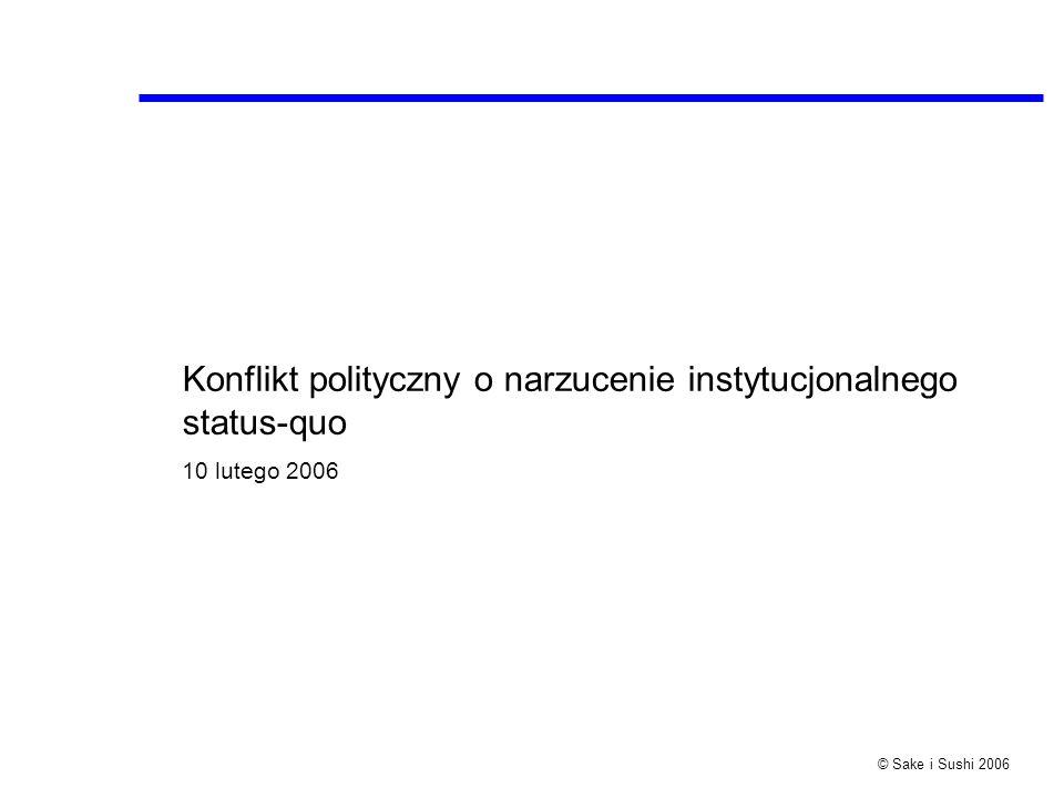 © Sake i Sushi 2006 Konflikt polityczny o narzucenie instytucjonalnego status-quo 10 lutego 2006
