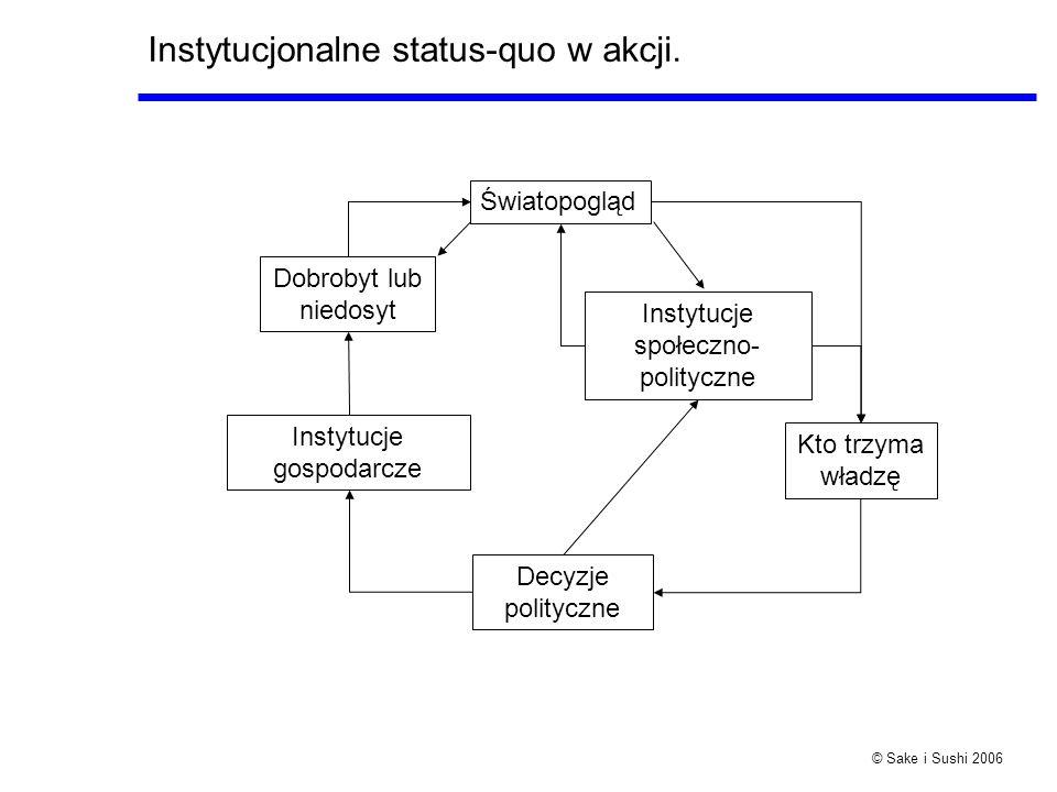 © Sake i Sushi 2006 Światopogląd Instytucje społeczno- polityczne Kto trzyma władzę Decyzje polityczne Instytucje gospodarcze Dobrobyt lub niedosyt Instytucjonalne status-quo w akcji.