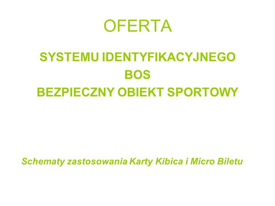 OFERTA SYSTEMU IDENTYFIKACYJNEGO BOS BEZPIECZNY OBIEKT SPORTOWY Schematy zastosowania Karty Kibica i Micro Biletu