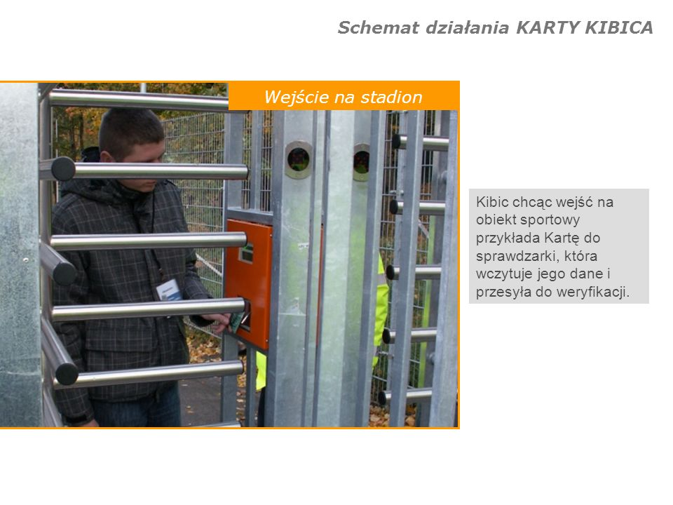 Schemat działania KARTY KIBICA Wejście na stadion Kibic chcąc wejść na obiekt sportowy przykłada Kartę do sprawdzarki, która wczytuje jego dane i prze