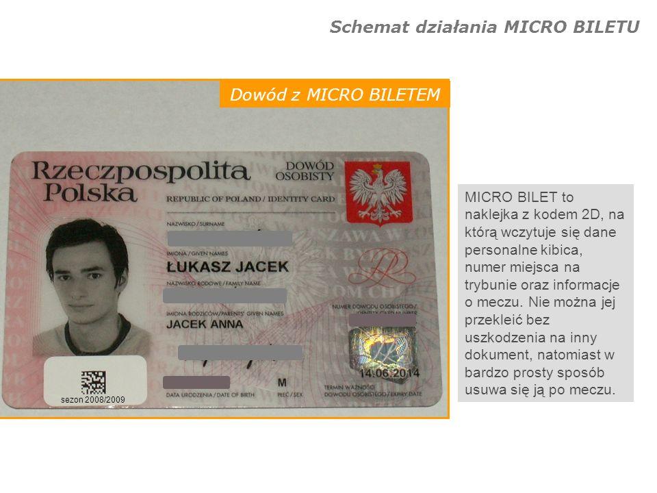 Schemat działania MICRO BILETU MICRO BILET to naklejka z kodem 2D, na którą wczytuje się dane personalne kibica, numer miejsca na trybunie oraz inform