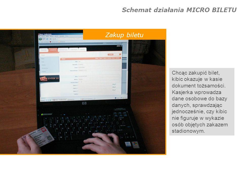 Schemat działania MICRO BILETU Zakup biletu Chcąc zakupić bilet, kibic okazuje w kasie dokument tożsamości. Kasjerka wprowadza dane osobowe do bazy da