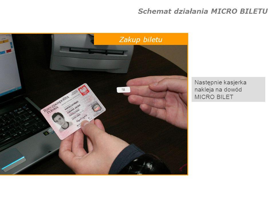 Schemat działania MICRO BILETU Zakup biletu Następnie kasjerka nakleja na dowód MICRO BILET