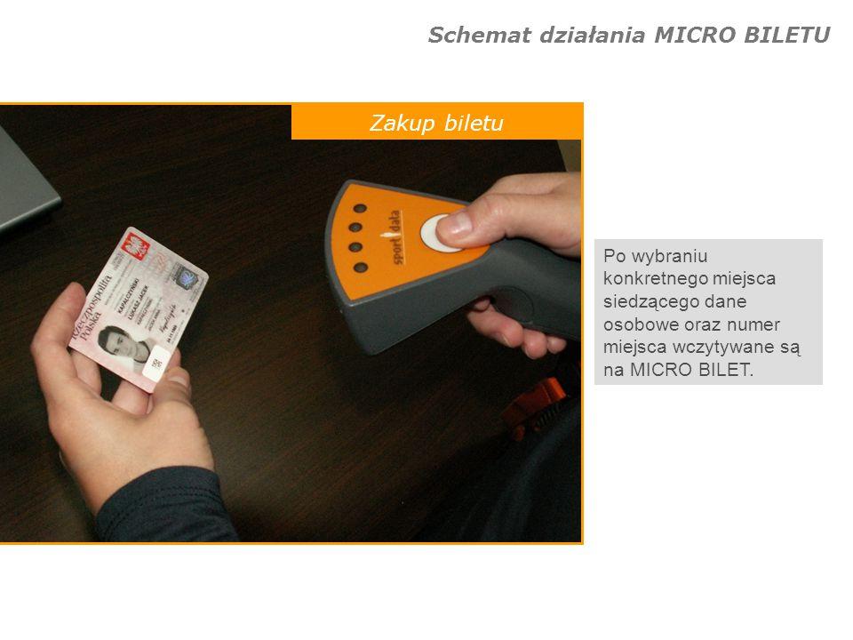 Schemat działania MICRO BILETU Zakup biletu Po wybraniu konkretnego miejsca siedzącego dane osobowe oraz numer miejsca wczytywane są na MICRO BILET.