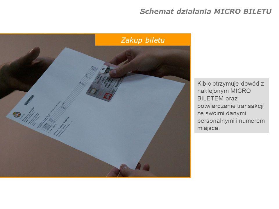 Schemat działania MICRO BILETU Kibic otrzymuje dowód z naklejonym MICRO BILETEM oraz potwierdzenie transakcji ze swoimi danymi personalnymi i numerem