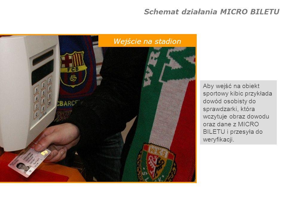 Schemat działania MICRO BILETU Aby wejść na obiekt sportowy kibic przykłada dowód osobisty do sprawdzarki, która wczytuje obraz dowodu oraz dane z MIC