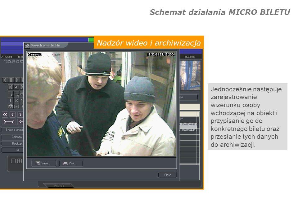 Schemat działania MICRO BILETU Nadzór wideo i archiwizacja Jednocześnie następuje zarejestrowanie wizerunku osoby wchodzącej na obiekt i przypisanie g