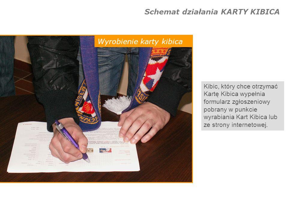 Schemat działania KARTY KIBICA Wyrobienie karty kibica Osobiście składa formularz zgłoszeniowy w punkcie wyrabiania Kart Kibica okazując dowód tożsamości.
