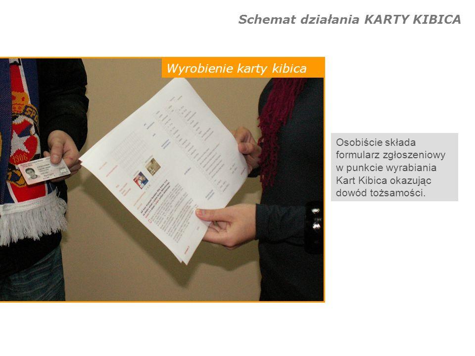Schemat działania KARTY KIBICA Wyrobienie karty kibica Osobiście składa formularz zgłoszeniowy w punkcie wyrabiania Kart Kibica okazując dowód tożsamo