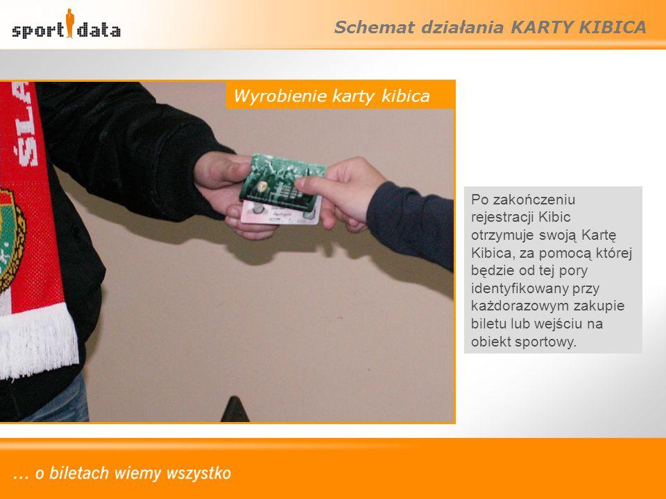 Schemat działania KARTY KIBICA Wyrobienie karty kibica Po zakończeniu rejestracji Kibic otrzymuje swoją Kartę Kibica, za pomocą której będzie od tej p