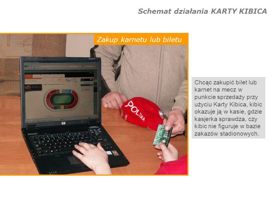 Schemat działania KARTY KIBICA Wejście na stadion Kibic chcąc wejść na obiekt sportowy przykłada Kartę do sprawdzarki, która wczytuje jego dane i przesyła do weryfikacji.