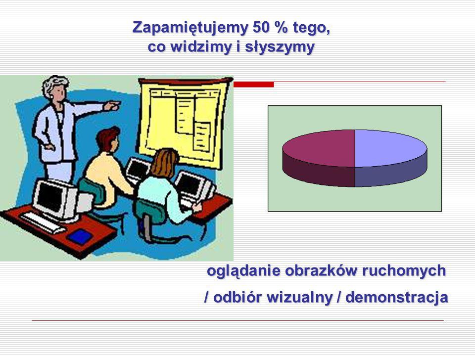 Zapamiętujemy 50 % tego, co widzimy i słyszymy oglądanie obrazków ruchomych / odbiór wizualny / demonstracja