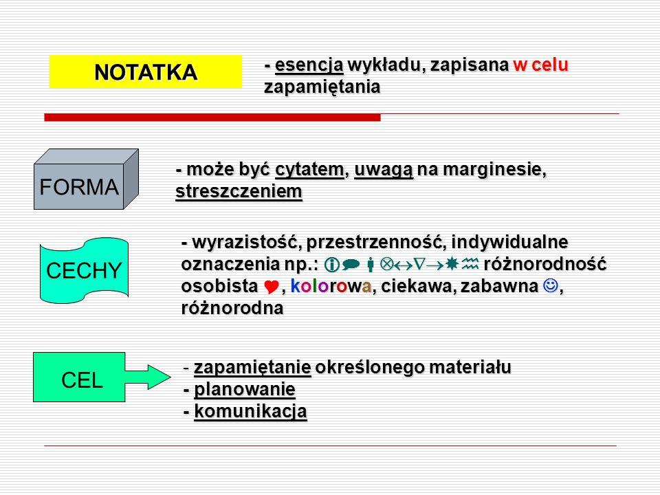 NOTATKA - esencja wykładu, zapisana w celu zapamiętania FORMA - może być cytatem, uwagą na marginesie, streszczeniem CEL CECHY - wyrazistość, przestrz