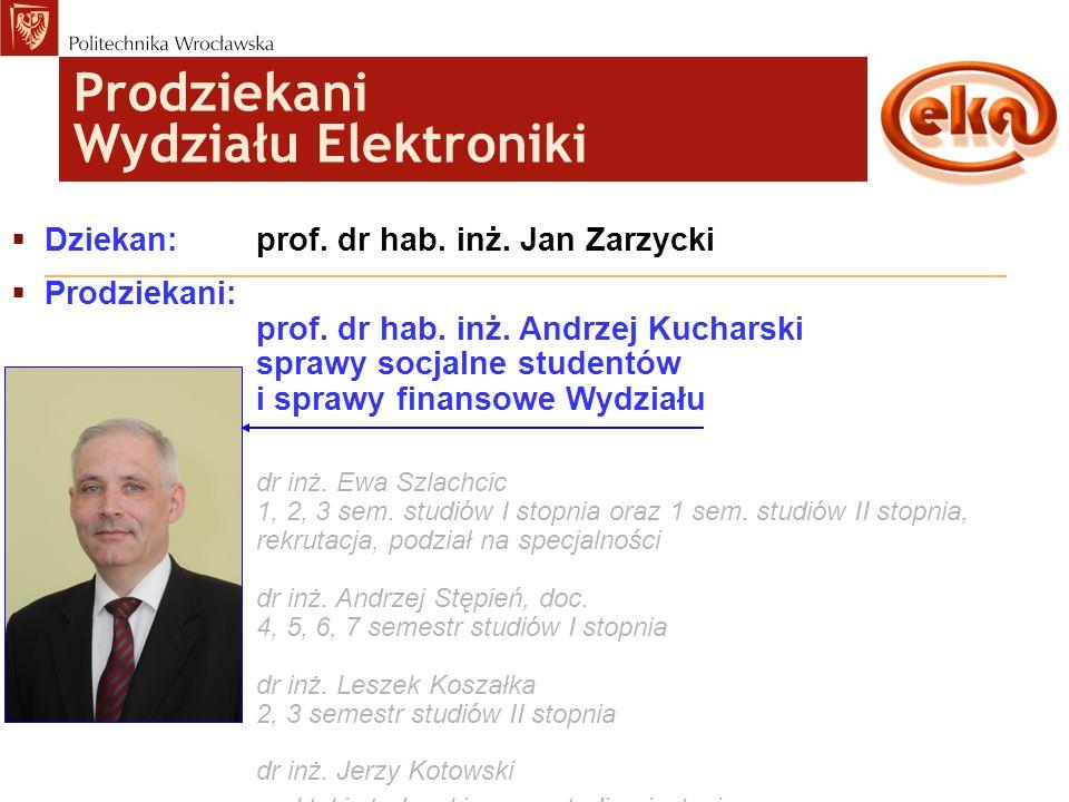 Prodziekani Wydziału Elektroniki  Dziekan: prof. dr hab. inż. Jan Zarzycki  Prodziekani: prof. dr hab. inż. Andrzej Kucharski sprawy socjalne studen