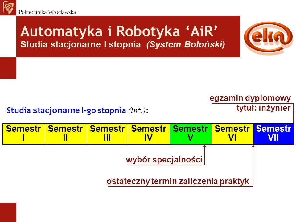 Automatyka i Robotyka 'AiR' Studia stacjonarne I stopnia (System Boloński) Studia stacjonarne I-go stopnia (inż.) : Semestr I Semestr II Semestr III S