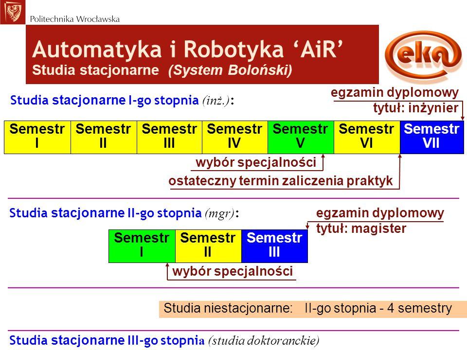 Automatyka i Robotyka 'AiR' Studia stacjonarne (System Boloński) Studia stacjonarne I-go stopnia (inż.) : Semestr I Semestr II Semestr III Semestr IV