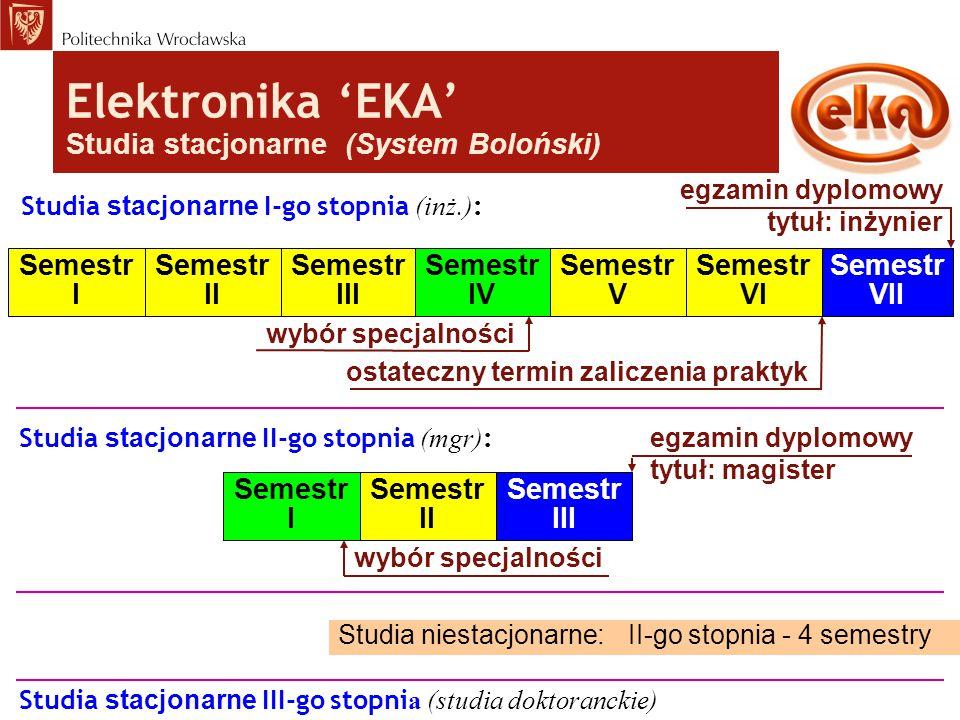 Elektronika 'EKA' Studia stacjonarne (System Boloński) Studia stacjonarne I-go stopnia (inż.) : Semestr I Semestr II Semestr III Semestr IV Semestr V