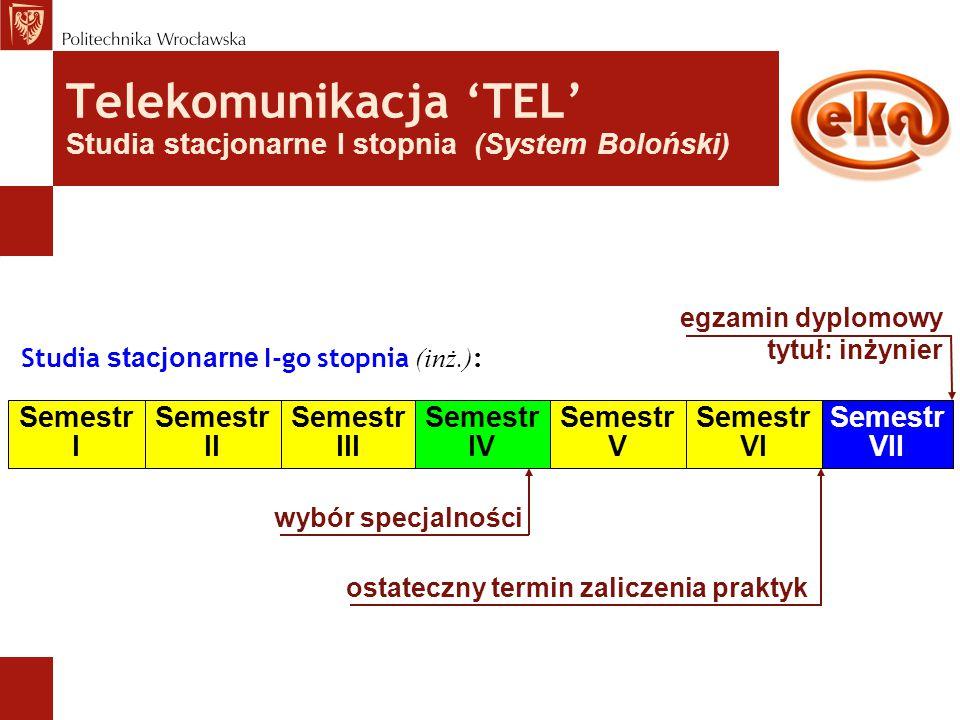 Telekomunikacja 'TEL' Studia stacjonarne I stopnia (System Boloński) Studia stacjonarne I-go stopnia (inż.) : Semestr I Semestr II Semestr III Semestr