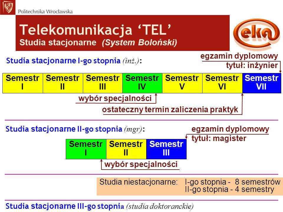 Telekomunikacja 'TEL' Studia stacjonarne (System Boloński) Studia stacjonarne I-go stopnia (inż.) : Semestr I Semestr II Semestr III Semestr IV Semest