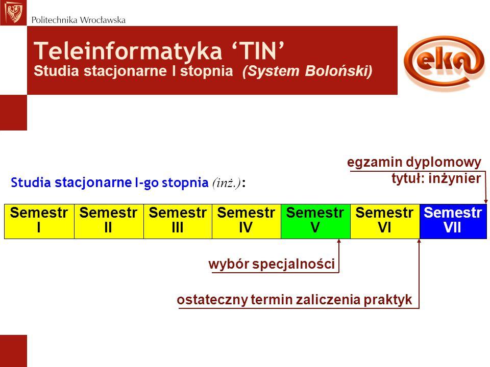 Teleinformatyka 'TIN' Studia stacjonarne I stopnia (System Boloński) Studia stacjonarne I-go stopnia (inż.) : Semestr I Semestr II Semestr III Semestr