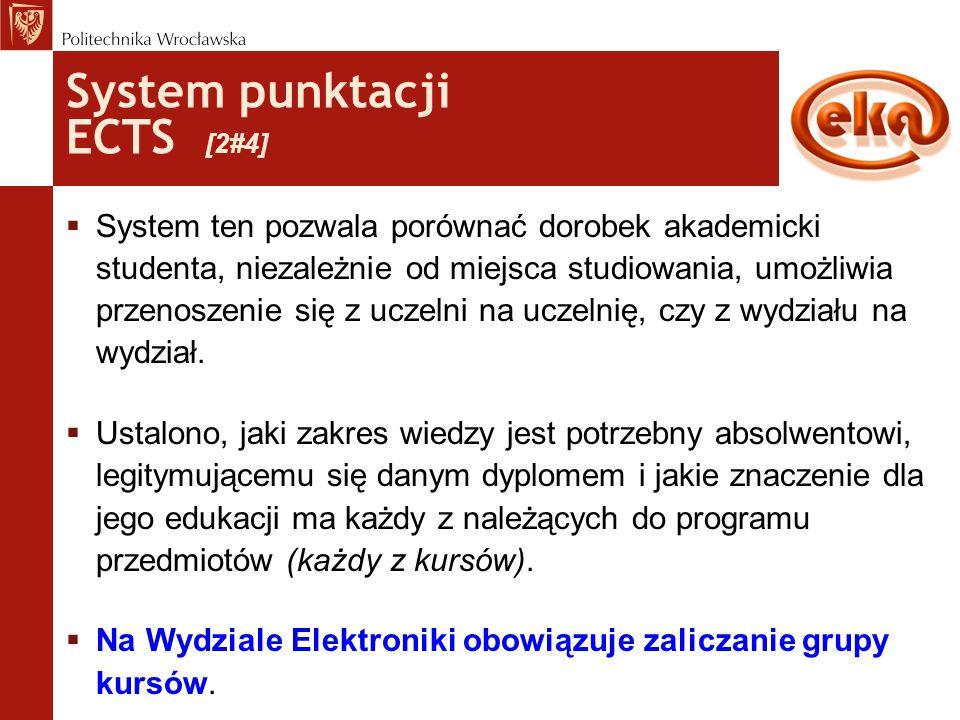 System punktacji ECTS [2#4]  System ten pozwala porównać dorobek akademicki studenta, niezależnie od miejsca studiowania, umożliwia przenoszenie się