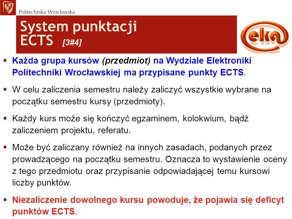 System punktacji ECTS [3#4]  Każda grupa kursów (przedmiot) na Wydziale Elektroniki Politechniki Wrocławskiej ma przypisane punkty ECTS.  W celu zal