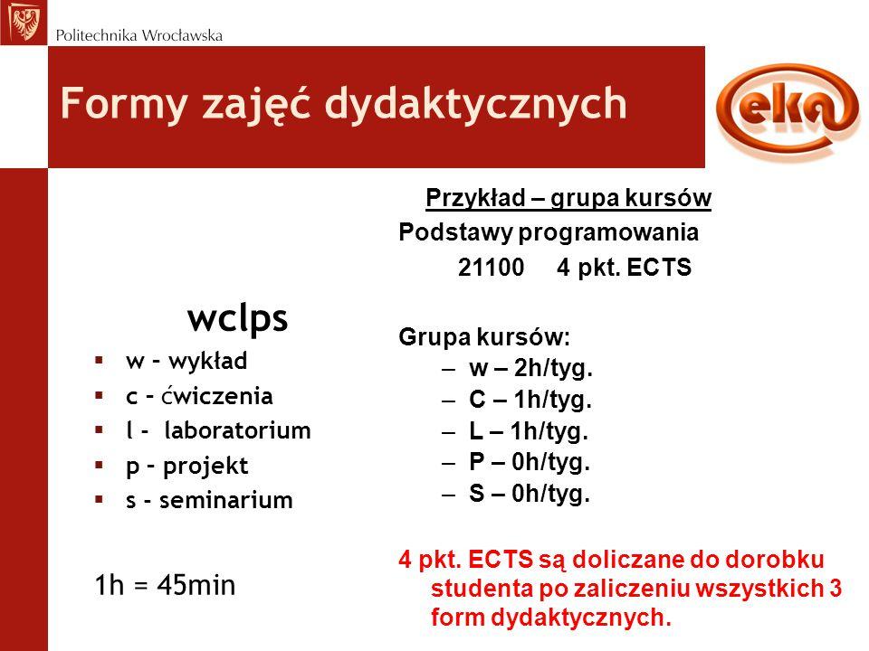 Formy zajęć dydaktycznych wclps  w – wykład  c – ćwiczenia  l - laboratorium  p – projekt  s - seminarium Przykład – grupa kursów Podstawy progra