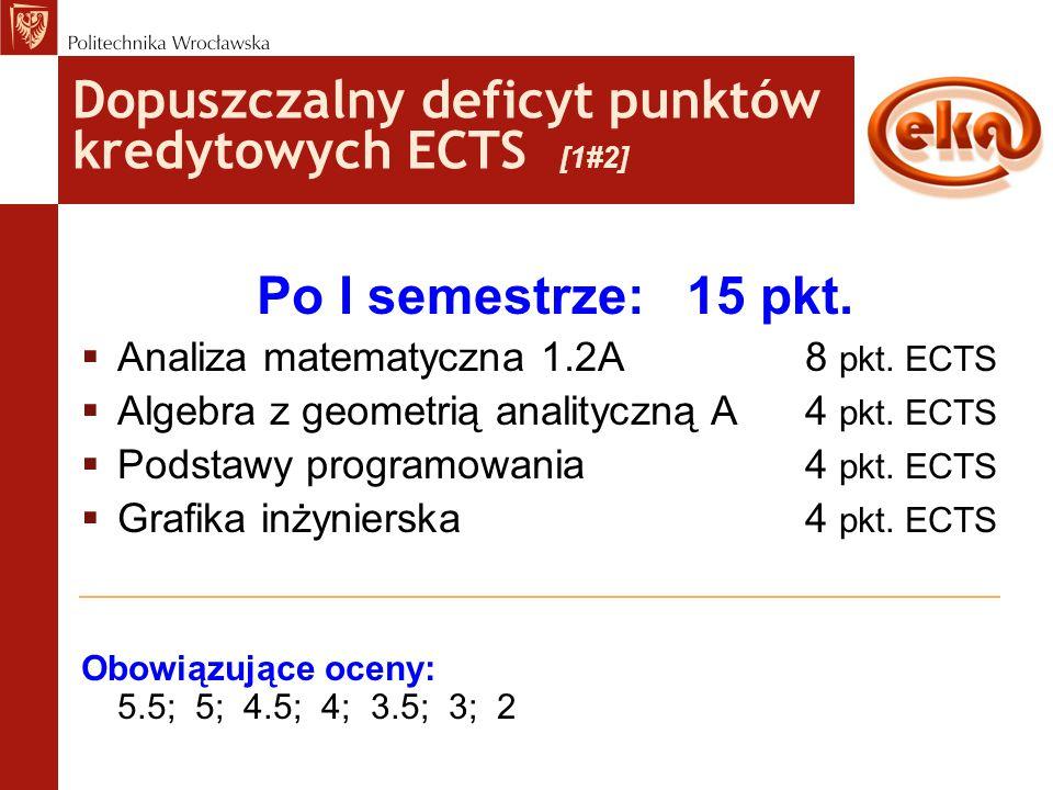 Dopuszczalny deficyt punktów kredytowych ECTS [1#2] Po I semestrze: 15 pkt.  Analiza matematyczna 1.2A 8 pkt. ECTS  Algebra z geometrią analityczną