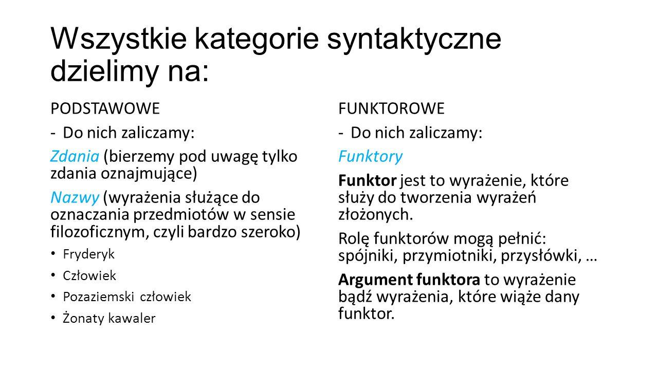 Wszystkie kategorie syntaktyczne dzielimy na: PODSTAWOWE -Do nich zaliczamy: Zdania (bierzemy pod uwagę tylko zdania oznajmujące) Nazwy (wyrażenia słu