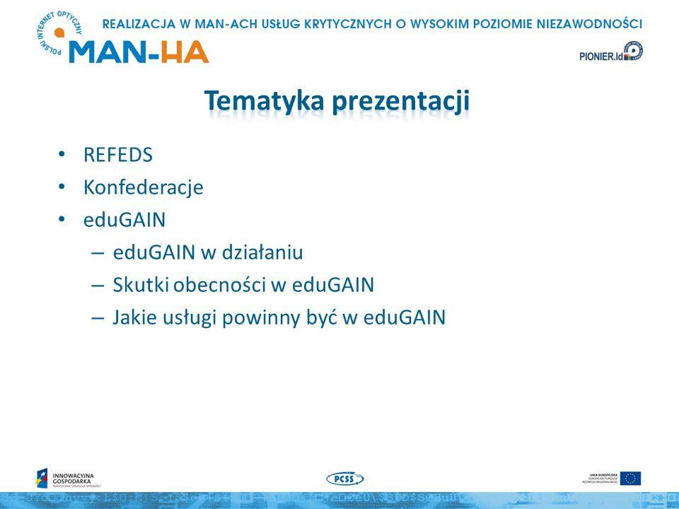 REFEDS Konfederacje eduGAIN – eduGAIN w działaniu – Skutki obecności w eduGAIN – Jakie usługi powinny być w eduGAIN