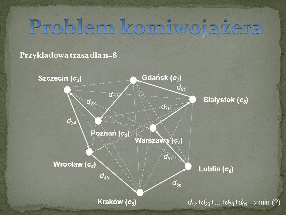 Gdańsk (c 1 ) Białystok (c 8 ) Lublin (c 6 ) Szczecin (c 3 ) Wrocław (c 4 ) Poznań (c 2 ) Kraków (c 5 ) Warszawa (c 7 ) d 34 d 45 d 56 d 81 d 67 d 78 d 12 d 23 d 12 +d 23 +...+d 78 +d 81  min ( ) Przykładowa trasa dla n=8