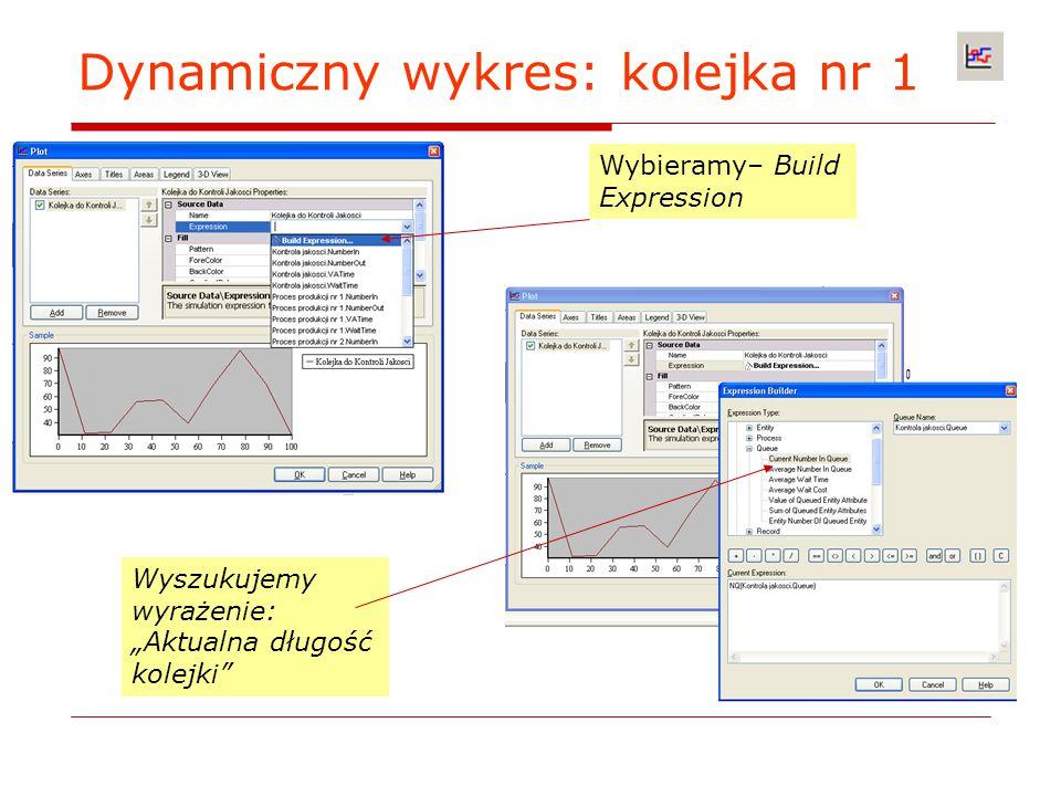 """Dynamiczny wykres: kolejka nr 1 Wybieramy– Build Expression Wyszukujemy wyrażenie: """"Aktualna długość kolejki"""