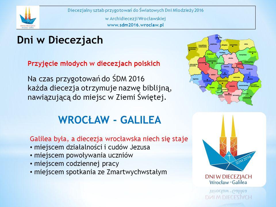 Przyjęcie młodych w diecezjach polskich Na czas przygotowań do ŚDM 2016 każda diecezja otrzymuje nazwę biblijną, nawiązującą do miejsc w Ziemi Świętej.