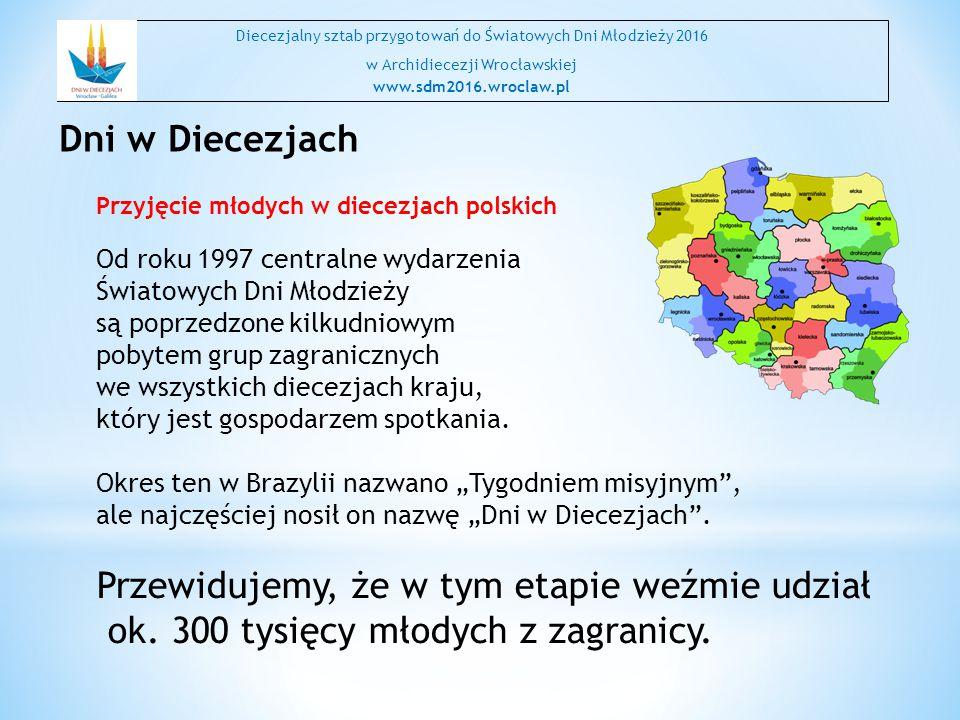 Przyjęcie młodych w diecezjach polskich Od roku 1997 centralne wydarzenia Światowych Dni Młodzieży są poprzedzone kilkudniowym pobytem grup zagranicznych we wszystkich diecezjach kraju, który jest gospodarzem spotkania.