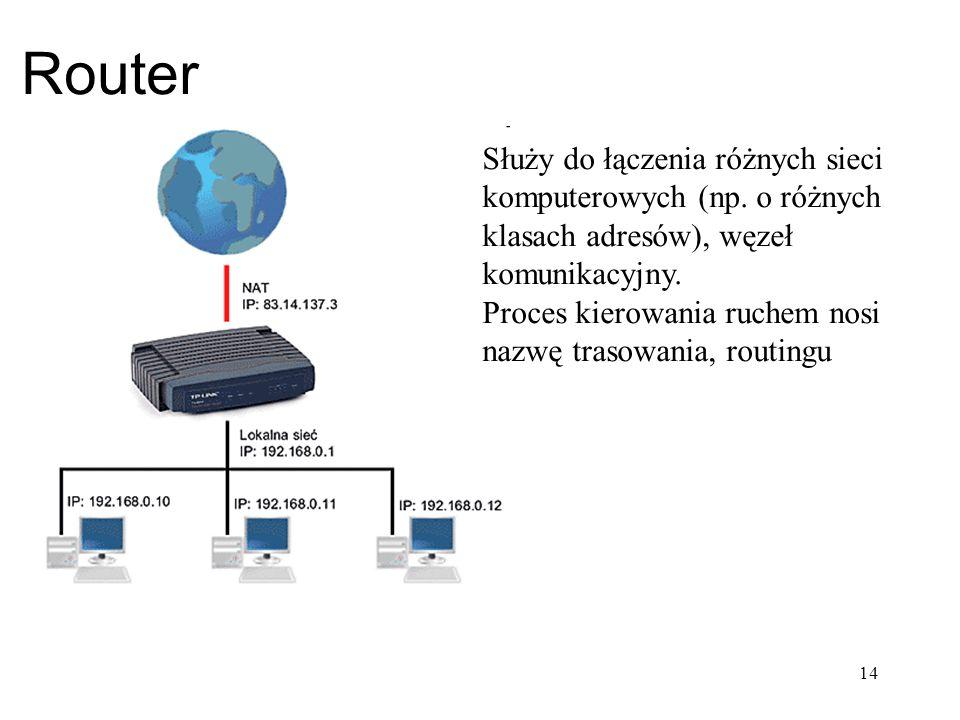 14 Router Służy do łączenia różnych sieci komputerowych (np. o różnych klasach adresów), węzeł komunikacyjny. Proces kierowania ruchem nosi nazwę tras