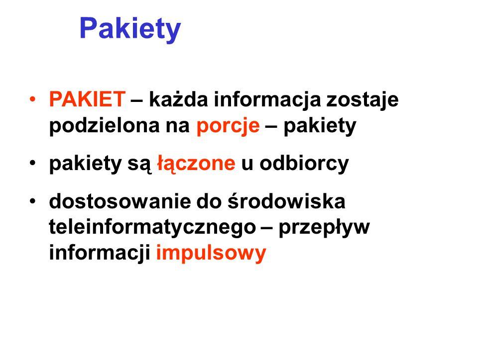 Pakiety PAKIET – każda informacja zostaje podzielona na porcje – pakiety pakiety są łączone u odbiorcy dostosowanie do środowiska teleinformatycznego