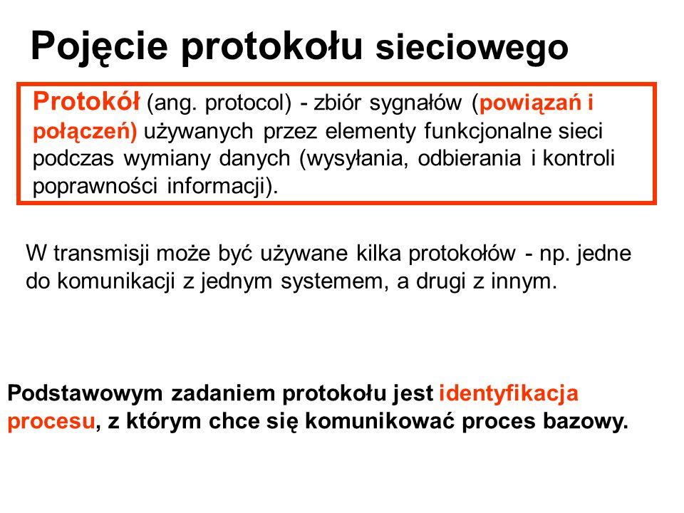 Protokół (ang. protocol) - zbiór sygnałów (powiązań i połączeń) używanych przez elementy funkcjonalne sieci podczas wymiany danych (wysyłania, odbiera