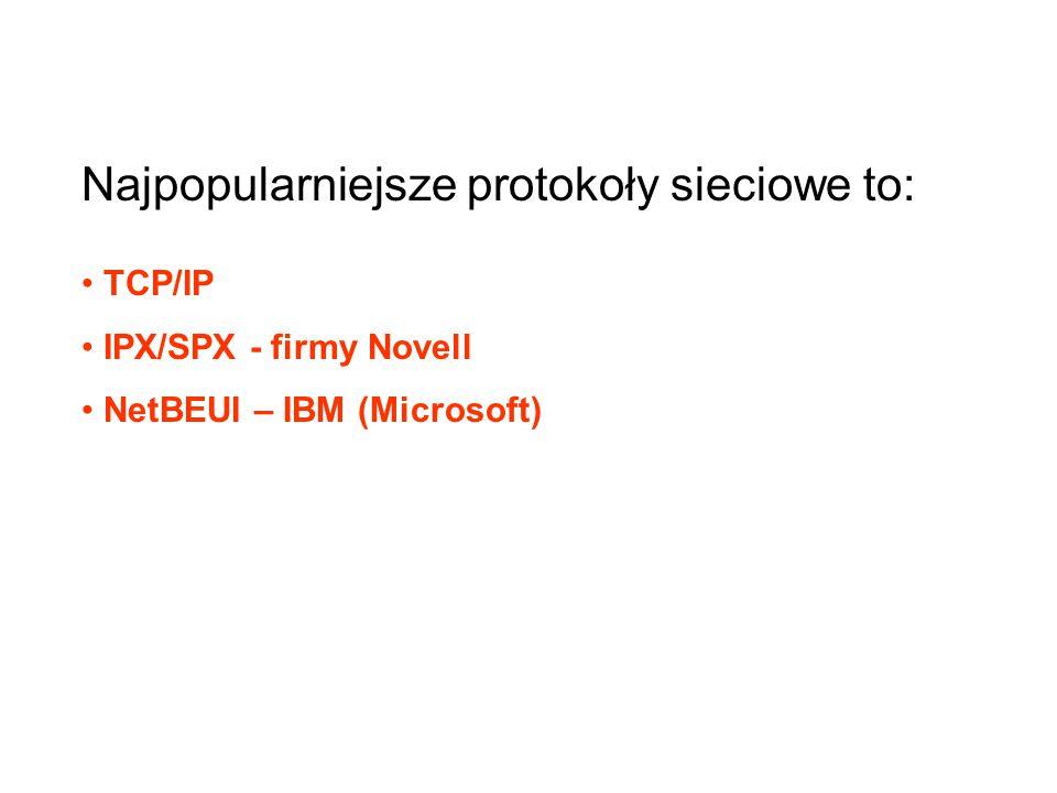 TCP/IP IPX/SPX - firmy Novell NetBEUI – IBM (Microsoft) Najpopularniejsze protokoły sieciowe to: