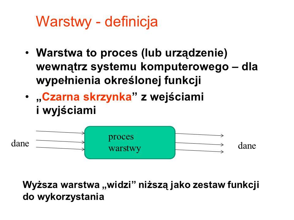 """Warstwa to proces (lub urządzenie) wewnątrz systemu komputerowego – dla wypełnienia określonej funkcji """"Czarna skrzynka"""" z wejściami i wyjściami Warst"""