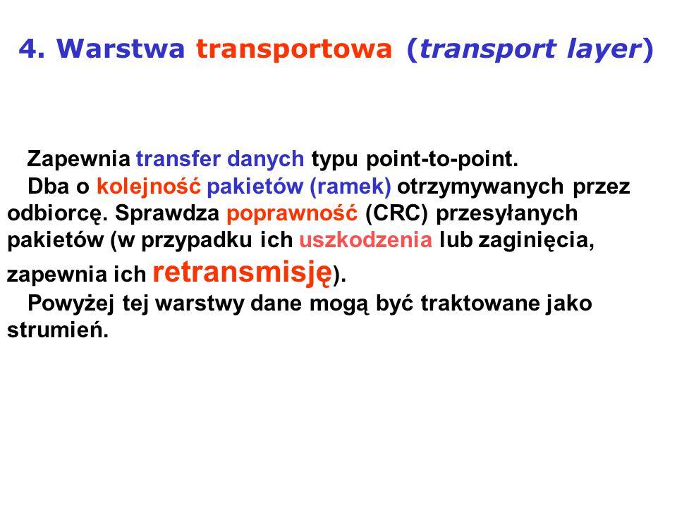 Zapewnia transfer danych typu point-to-point. Dba o kolejność pakietów (ramek) otrzymywanych przez odbiorcę. Sprawdza poprawność (CRC) przesyłanych pa