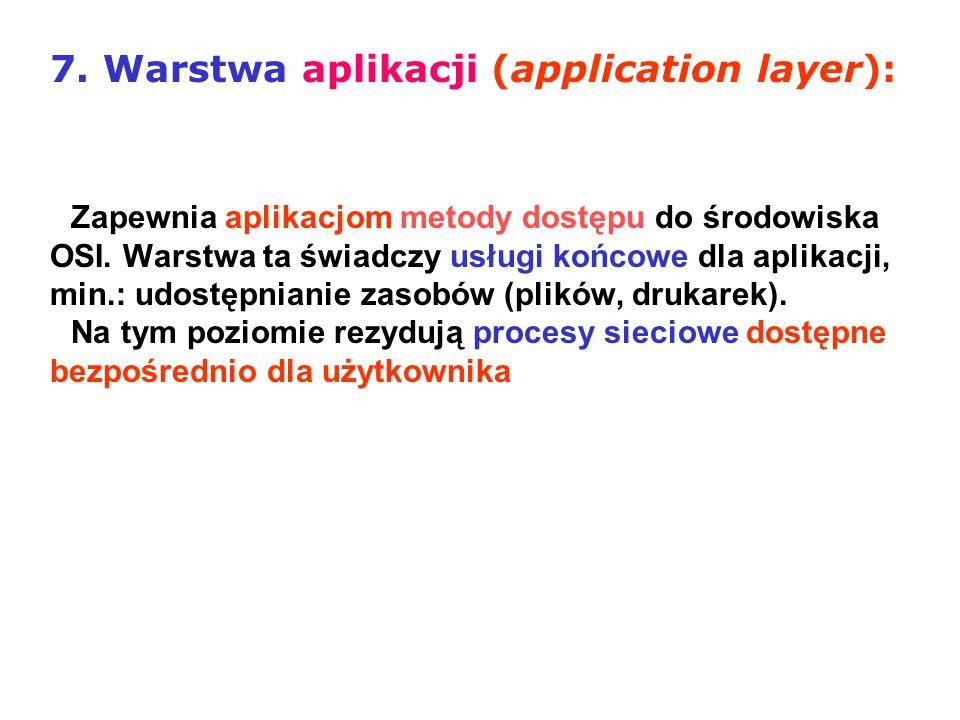 Zapewnia aplikacjom metody dostępu do środowiska OSI. Warstwa ta świadczy usługi końcowe dla aplikacji, min.: udostępnianie zasobów (plików, drukarek)