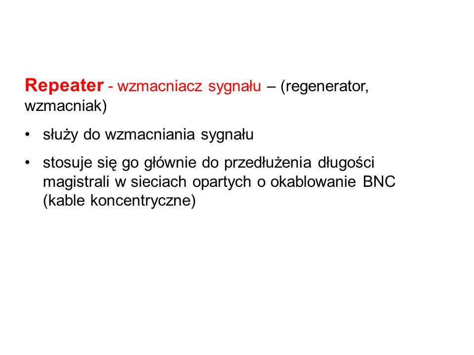 Repeater - wzmacniacz sygnału – (regenerator, wzmacniak) służy do wzmacniania sygnału stosuje się go głównie do przedłużenia długości magistrali w sie