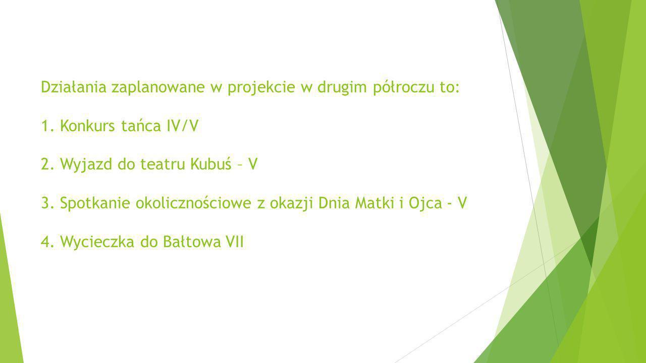 Działania zaplanowane w projekcie w drugim półroczu to: 1. Konkurs tańca IV/V 2. Wyjazd do teatru Kubuś – V 3. Spotkanie okolicznościowe z okazji Dnia