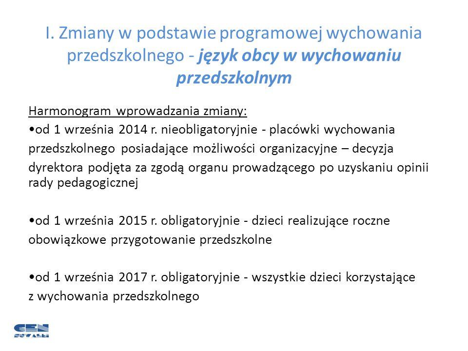Nowelizacja rozporządzenia Ministra Edukacji Narodowej w sprawie podstawy programowej II.