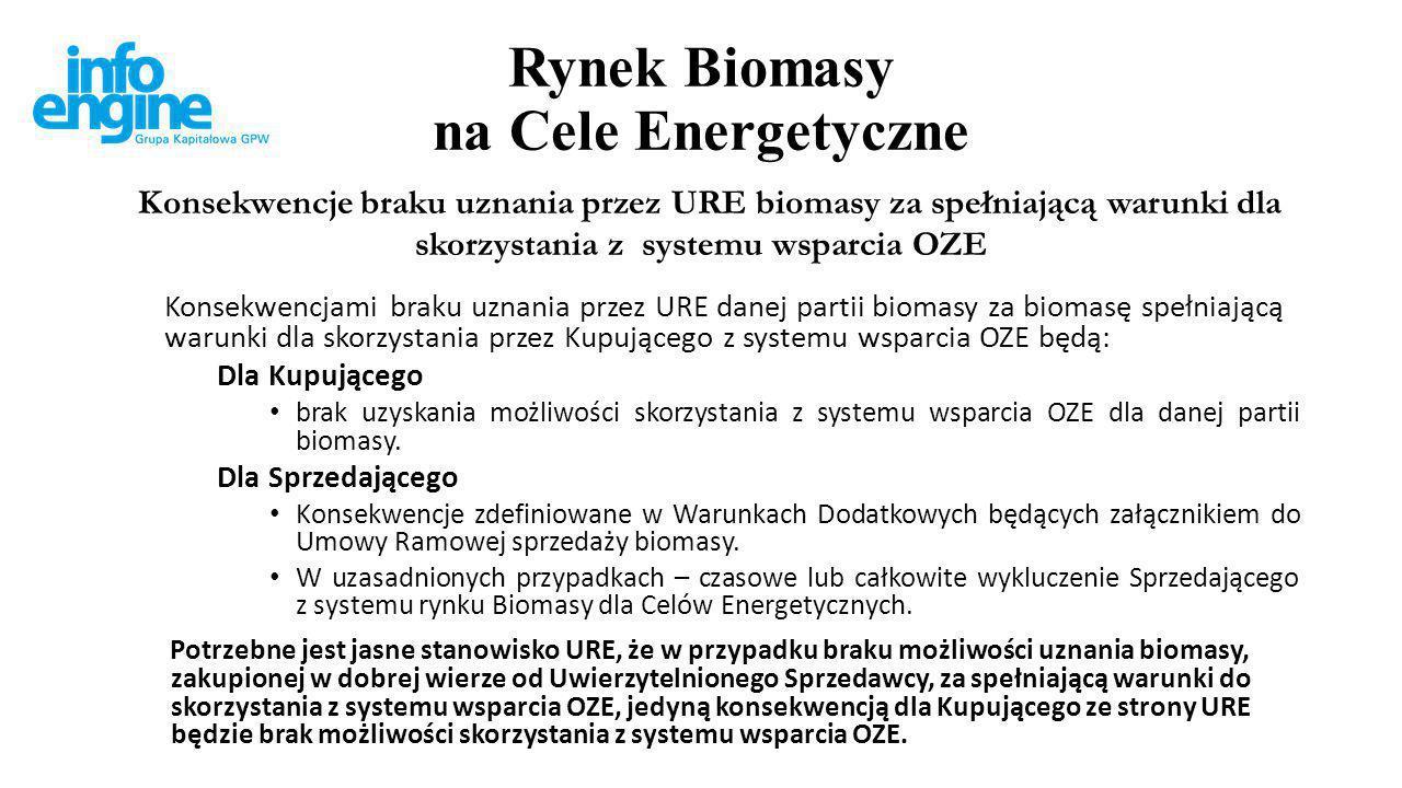 Rynek Biomasy na Cele Energetyczne Konsekwencje braku uznania przez URE biomasy za spełniającą warunki dla skorzystania z systemu wsparcia OZE Konsekwencjami braku uznania przez URE danej partii biomasy za biomasę spełniającą warunki dla skorzystania przez Kupującego z systemu wsparcia OZE będą: Dla Kupującego brak uzyskania możliwości skorzystania z systemu wsparcia OZE dla danej partii biomasy.