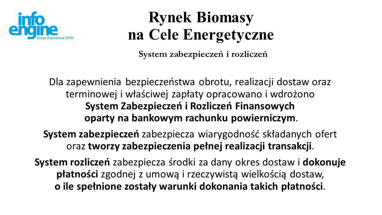 Rynek Biomasy na Cele Energetyczne System zabezpieczeń i rozliczeń Dla zapewnienia bezpieczeństwa obrotu, realizacji dostaw oraz terminowej i właściwej zapłaty opracowano i wdrożono System Zabezpieczeń i Rozliczeń Finansowych oparty na bankowym rachunku powierniczym.