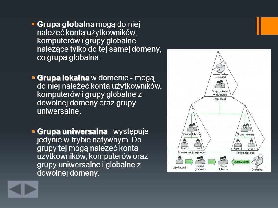  Grupa globalna mogą do niej należeć konta użytkowników, komputerów i grupy globalne należące tylko do tej samej domeny, co grupa globalna.