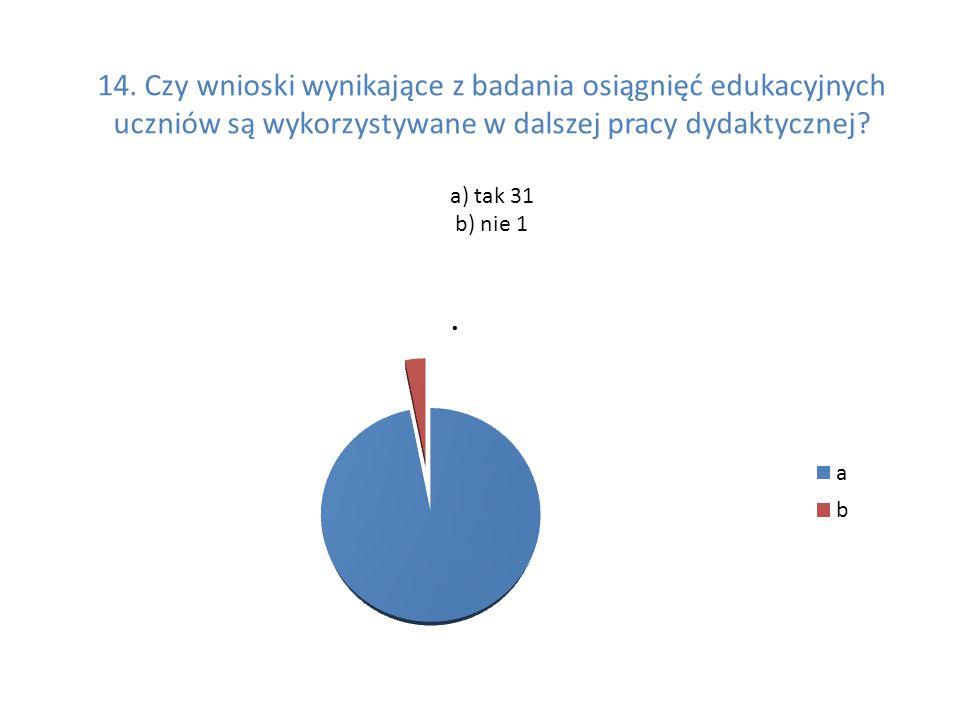 14. Czy wnioski wynikające z badania osiągnięć edukacyjnych uczniów są wykorzystywane w dalszej pracy dydaktycznej? a) tak 31 b) nie 1