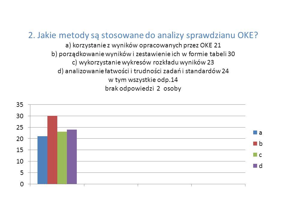 3. Czy analiza prowadzona jest na poziomie poszczególnych uczniów? a) tak 21 b) nie 9 c) nie wiem 2